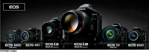 EOS model range