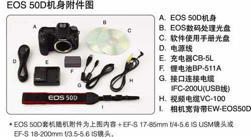EOS 50D Kit