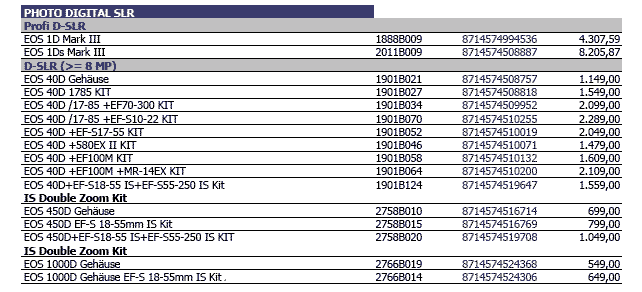Canon German pricing