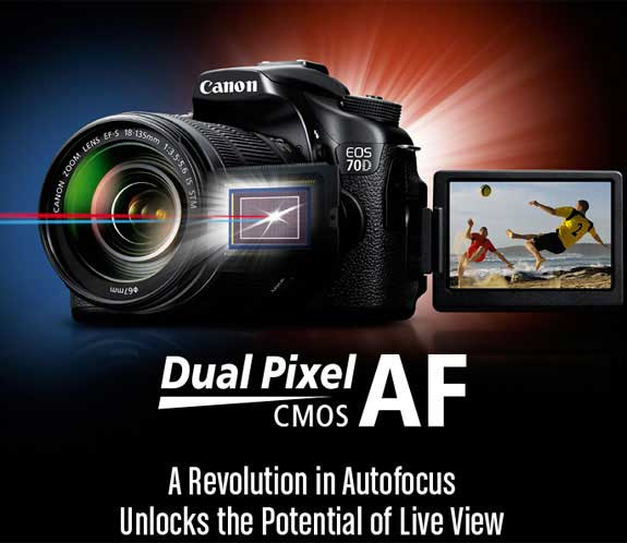 new 70D AF technology