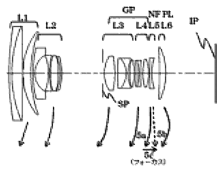 24-105mm f4 patent