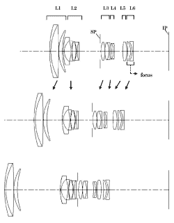 ef 28-200 lens patent