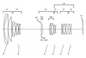 28mm-560mm f/2.8 - 5.6 design 2