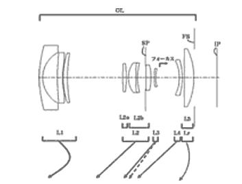 Canon 16-50 f3.5-5.6 APS-C mirrorless lens patent