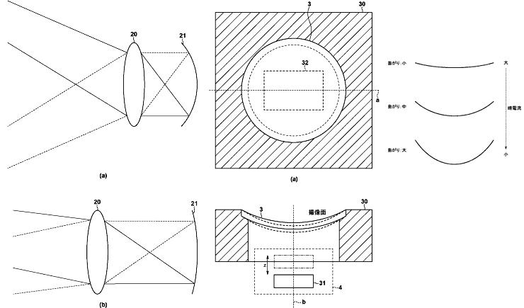 canon flexible sensor patent