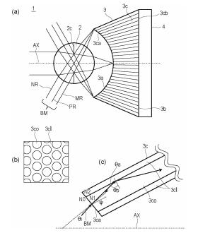 fibre plate coupler