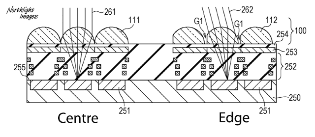 offset microlens design
