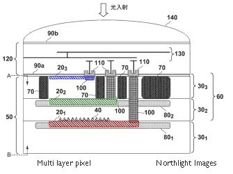 canon 3 layer pixel design