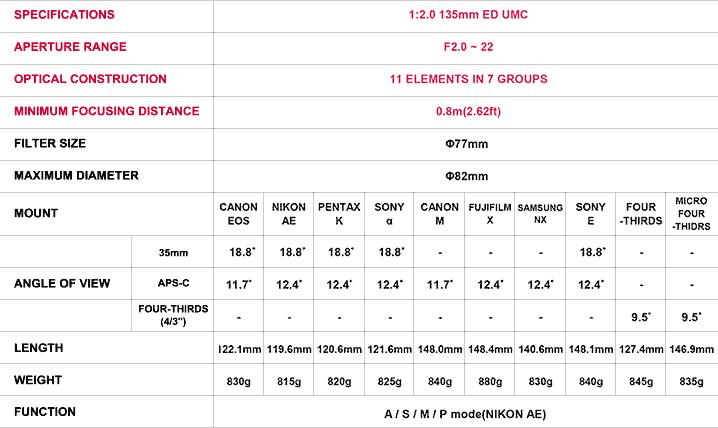Samyang 135mm f2 lens specications