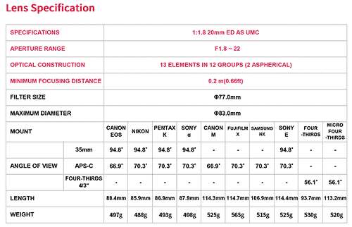 samyang 20/1.8 specs
