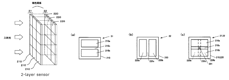 nikon dual split pixel patent