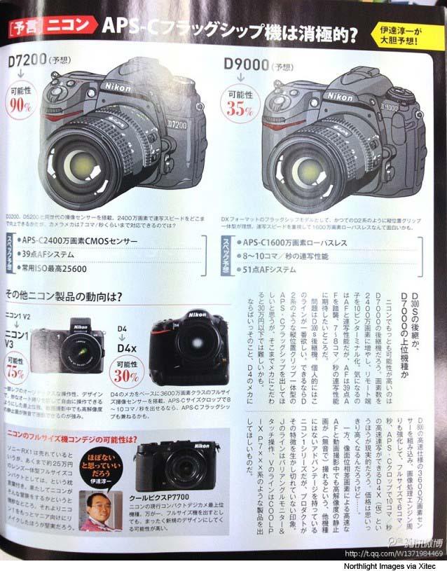 new nikon cameras for 2013