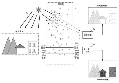 camera radar unit