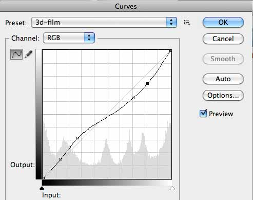 adjustment curve