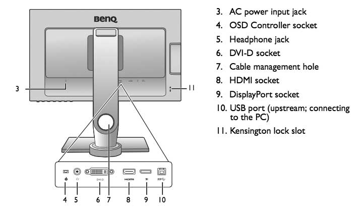 monitor connections
