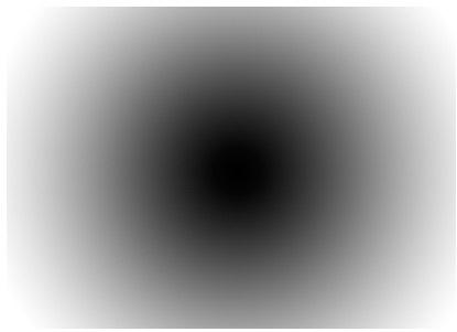 linearity 'bullseye' pattern