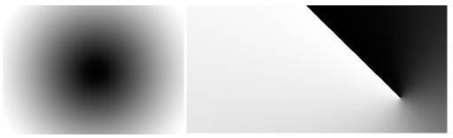 gradient targets
