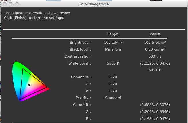 results at 5500K
