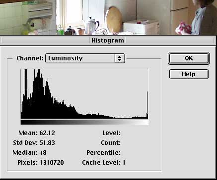 histogram of the brighter image