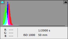 1000 ISO - EOS 7D