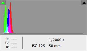 125 ISO - EOS 7D