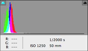 1250 ISO - EOS 7D