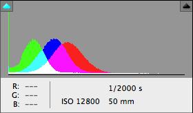 12800 ISO - EOS 7D