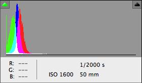 1600 ISO - EOS 7D