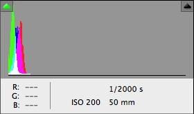 200 ISO - EOS 7D