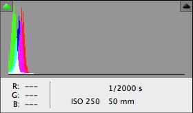 250 ISO - EOS 7D
