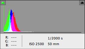 2500 ISO - EOS 7D