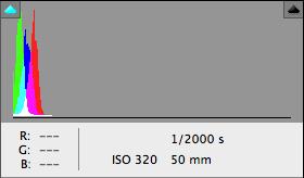 320 ISO - EOS 7D
