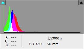 3200 ISO - EOS 7D