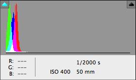 400 ISO - EOS 7D