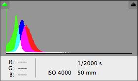 4000 ISO - EOS 7D