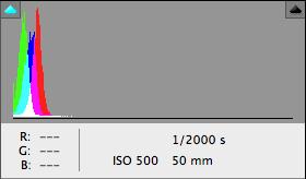 500 ISO - EOS 7D
