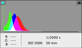5000 ISO - EOS 7D