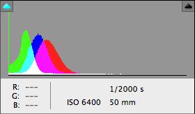 6400 ISO - EOS 7D