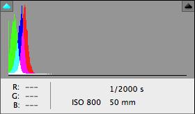 800 ISO - EOS 7D