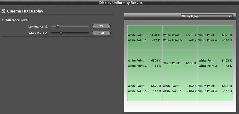 white point uniformity results