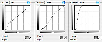 Photoshop adjustment curves for printing