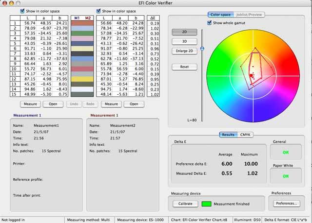 EFI color verifier 2d display