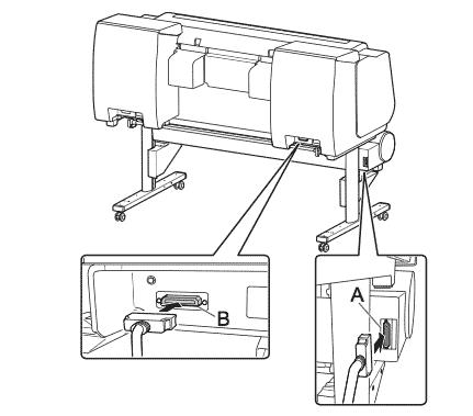 roll unit setup