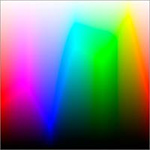 Granger rainbow