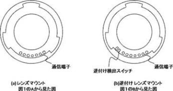 reversible macro lens