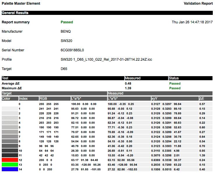 D65 L100 report
