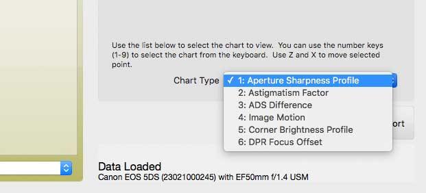 aperture sharpness displays
