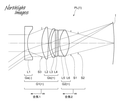 35mm curved sensor lens
