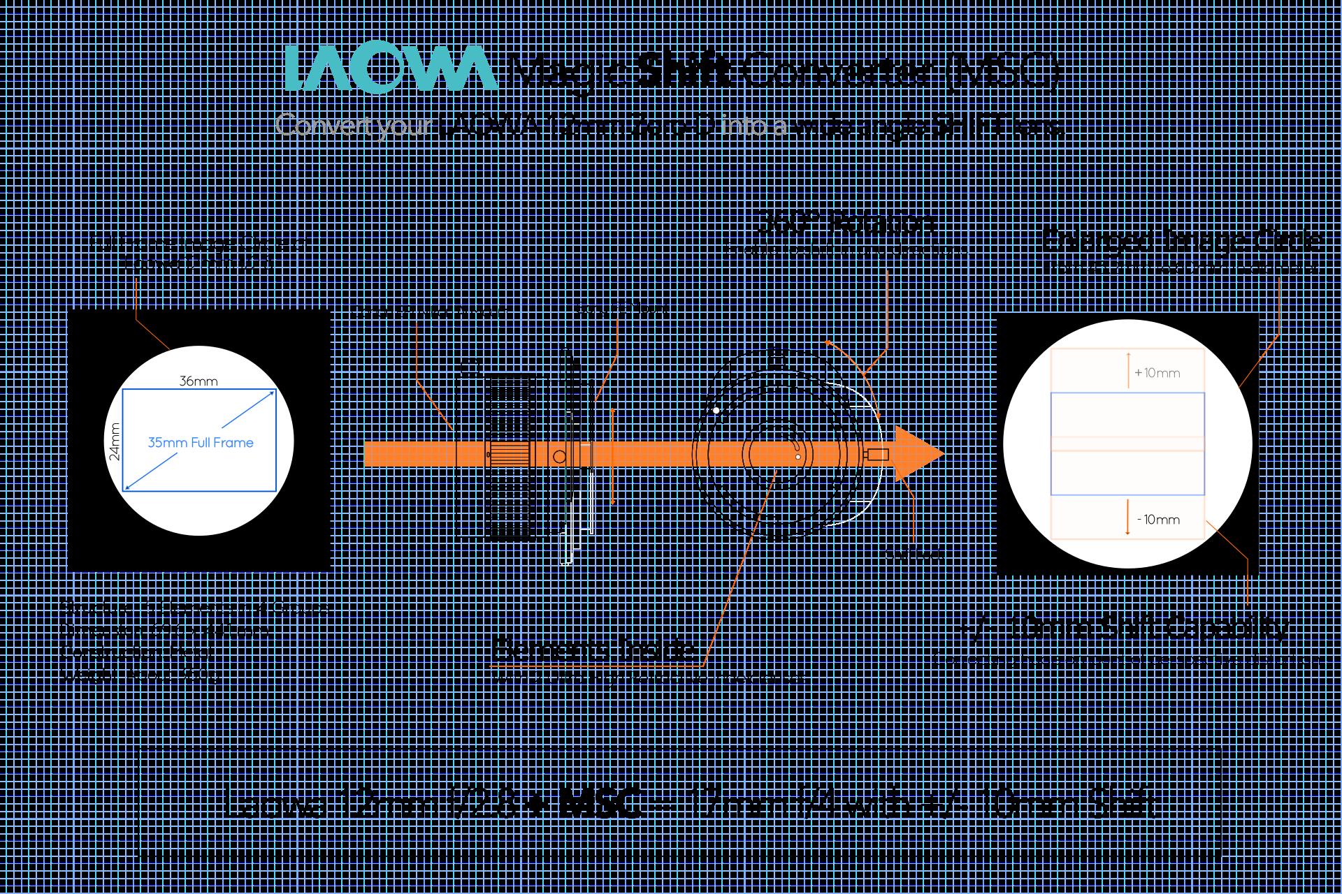 Shift converter details