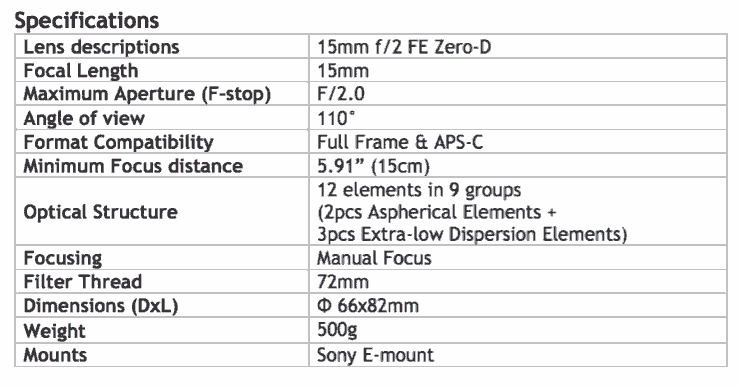 15mm specs